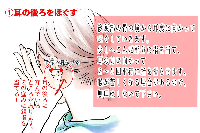 頭痛 奥 目 痛い の が